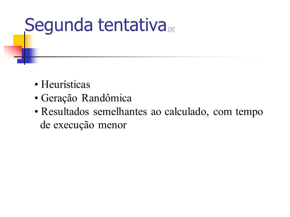 Segunda tentativa [2] Heurísticas Geração Randômica